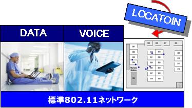 AiRISTA Flow 丸紅情報システムズ株式会社