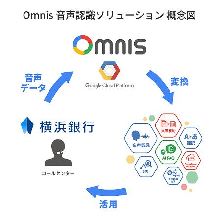 omnis_newsrelease_img2