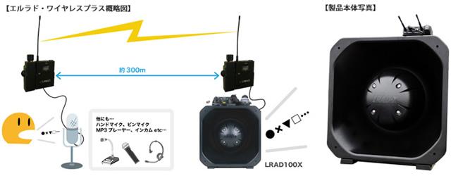 lrad_wireless